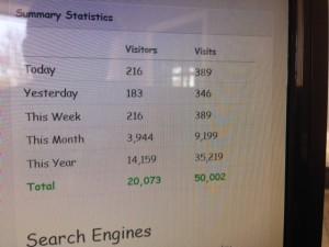 50000th visit